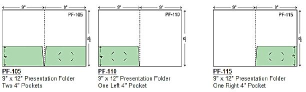 Presentation Folder Pocket Choices