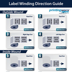 labels winding guide